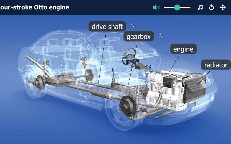 Four-stroke Otto engine VR  .. عرض ثلاثي الأبعاد لمحرك السيارة