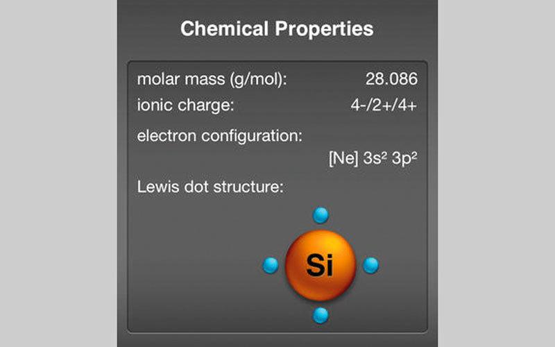:Quick Periodic Table of the Elements.. معلومات تفصيلية حول عناصر الجدول الدوري