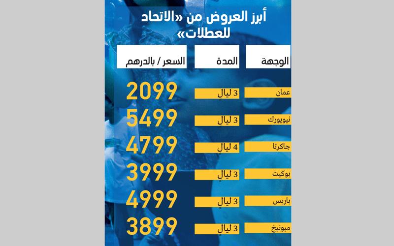 أبرز 9 وجهات للترفيه الداخلي في دبي