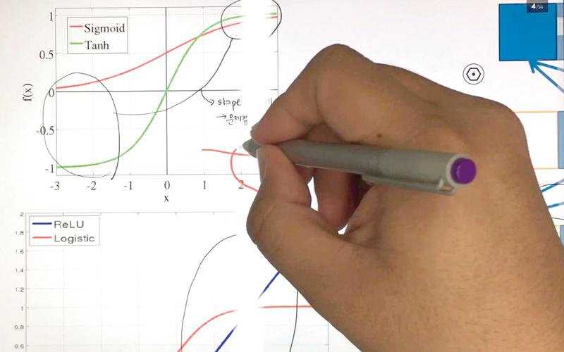 Drawboard PDF.. لإضافة الرسوم والشروح إلى ملفات «بي دي إف» pdf
