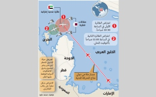 الصورة: قطر تهدّد حركة الطائرات المدنية
