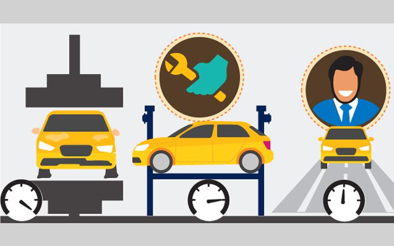«طرق دبي»: «سيرة ذاتية» للمركبات المسجلة في دبي والعالم - الإمارات اليوم