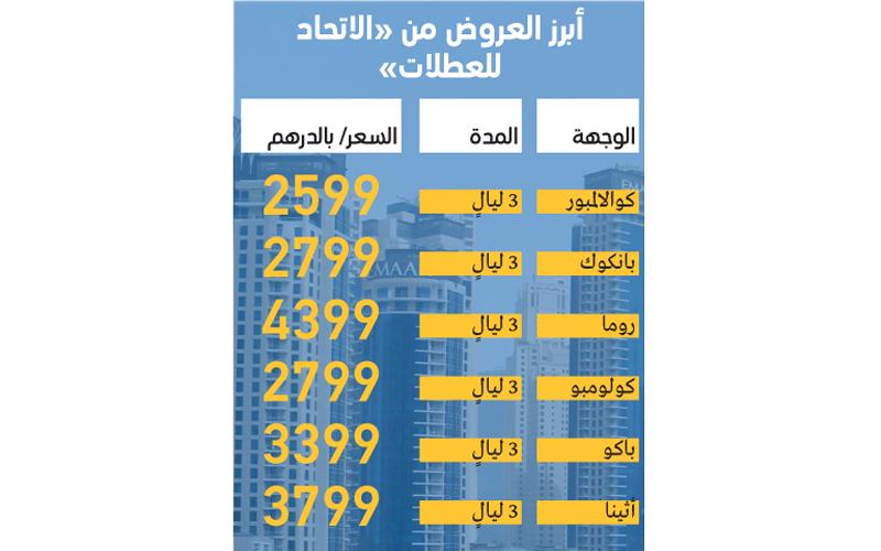 مرسى دبي.. نزهات بحرية وتجارب سياحية بمحاذاة ناطحات السحاب