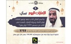 الصورة: الإمارات اليوم تسأل : ما اسم المكان الذي شهد توقيع اتفاقات قيام الاتحاد ودولة الإمارات المتحدة في الثاني من ديسمبر 1971؟ وأين يقع؟