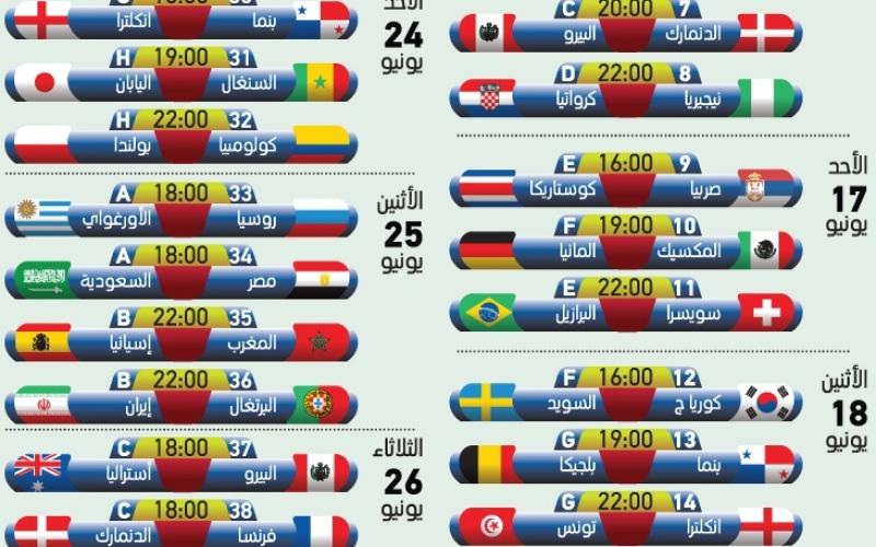 الصورة: جدول ونتائج مباريات كأس العالم في روسيا 2018 «بـتوقيت الإمارات»