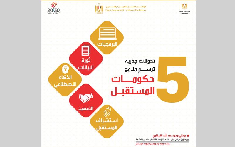 التجربة الإماراتية في العمل الحكومي.. الابتكار شرط أساسي لمواجهة تحديات المستقبل