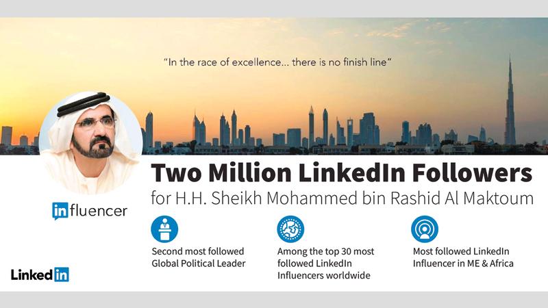محمد بن راشد من أوائل القادة العرب الذين أدركوا أهمية منصات التواصل الاجتماعي للتواصل مع الشباب. أرشيفية