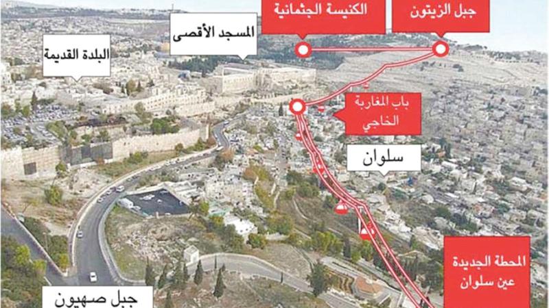 مخطط مشروع القطار الهوائي الإسرائيلي (التلفريك) في القدس كما نشرته وسائل الإعلام الإسرائيلية. الإمارات اليوم