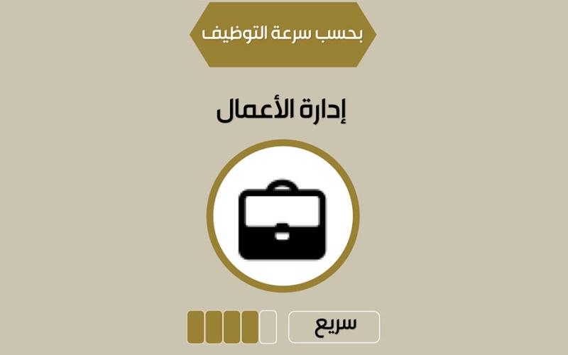 الصورة: بالفيديو: التخصصات الأكثر طلباً والأسرع توظيفاً في الإمارات