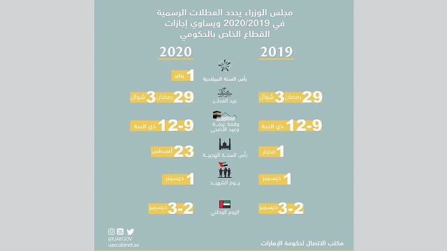 Public holidays 2020 uae