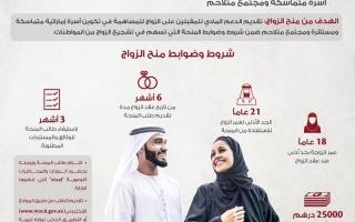 الصورة: تعرف الى .. شروط منح الزواج لمواطني دولة الامارات