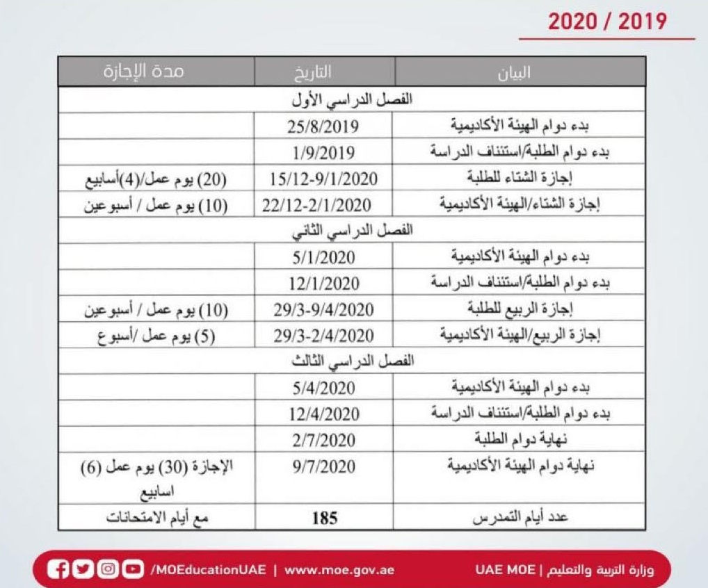 تعرف إلى التقويم المدرسي وموعد الإجازات للعام الدراسي المقبل محليات التربية والتعليم الإمارات اليوم