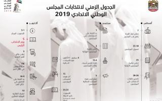 الصورة: الوطنية للانتخابات: 7 أغسطس فتح باب الترشح والتصويت المبكر 3 أيام