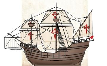 الصورة: مات ماجلان وسفينته أكملت الرحلة حول الأرض بحثاً عن التوابل
