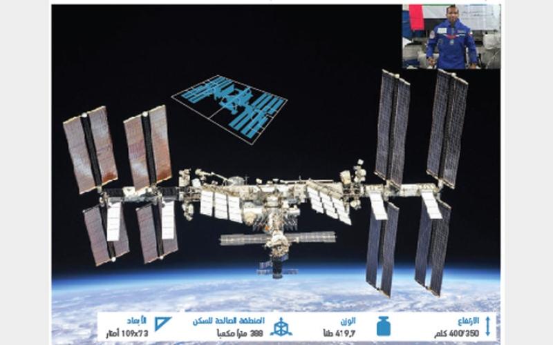 الصورة: إنفوغرافيك.. «المحطة الدولية» مختبر كبير في الفضاء