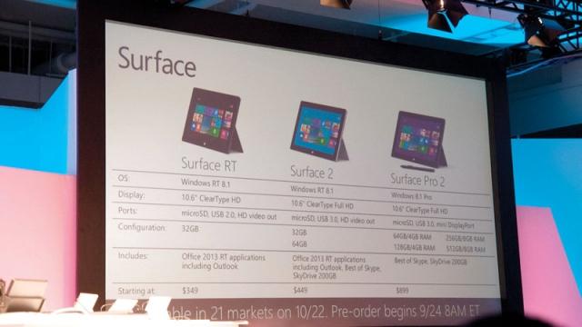 «مايكروسوفت» تكشف عن 6 حاسبات من فئة «سيرفس» - الإمارات اليوم
