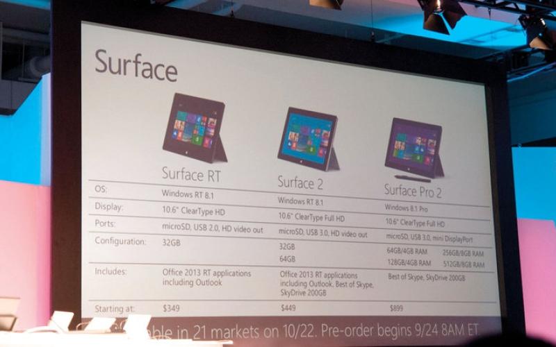 الصورة: «مايكروسوفت» تكشف عن 6 حاسبات من فئة «سيرفس»