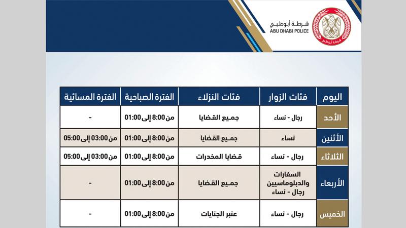 شرطة أبوظبي تعد ل مواعيد زيارات إصلاحية الوثبة محليات أخرى