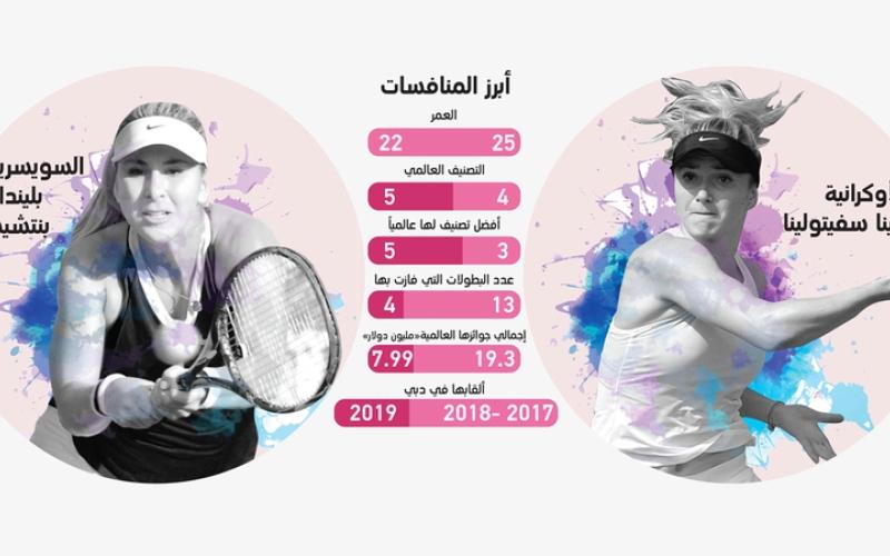 الصورة: بالغرافيك.. 12 من أبرز المصنفات في العالم يتنافسن على لقب النسخة الـ 20 لـ «تنس دبي»