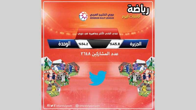 تصويت الجماهيرعلى مباراة الوحدة والجزيرة. ■ الإمارات اليوم