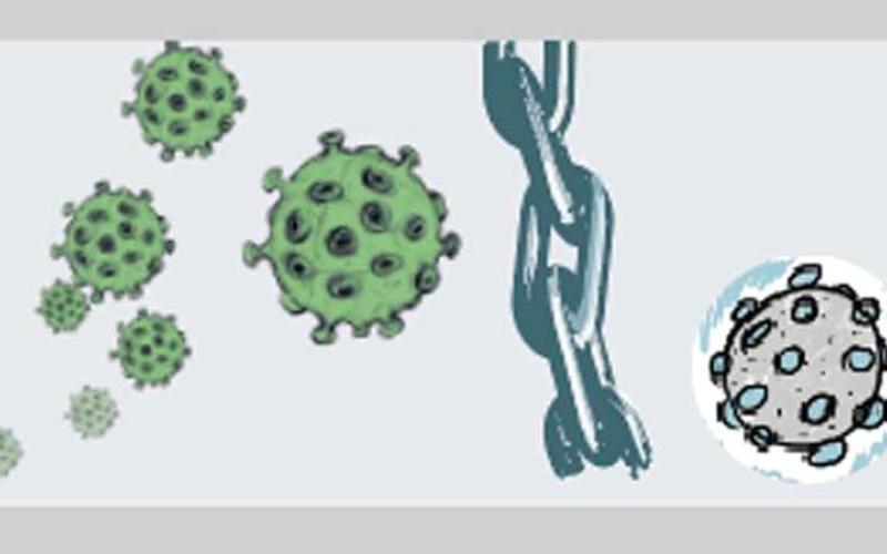 الصورة: انفوغرافيك.. كسر سلسلة العدوى  بـ «كورونا»