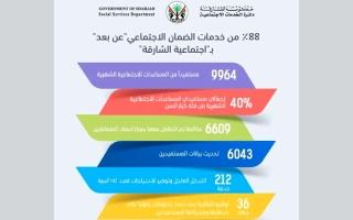 الصورة: 9964 مواطناً يستفيدون من مساعدات  «اجتماعية الشارقة»
