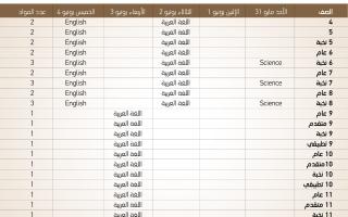 الصورة: طلبة الصفوف من 4 إلى 12 يؤدون اختبارات مركزية الأسبوع المقبل