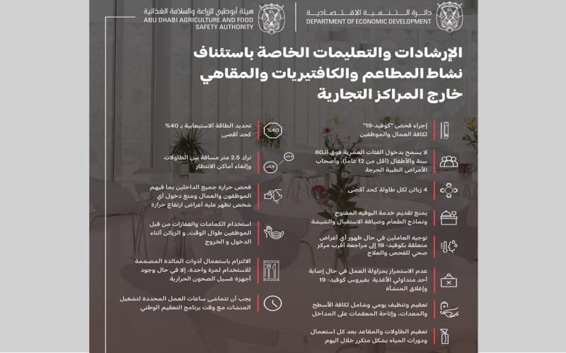 الصورة: شروط إعادة فتح المطاعم والمقاهي خارج المراكز التجارية في أبوظبي