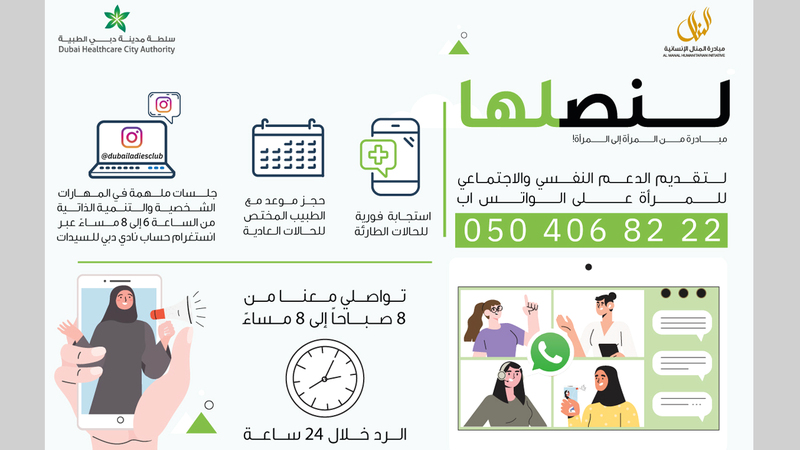 تنفيذ «الحملة» يتم على مدى الأسابيع المقبلة.. بالشراكة بين مبادرة المنال الإنسانية وسلطة مدينة دبي الطبية. من المصدر