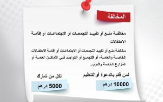 """شرطة أبوظبي تحذّر من التهاون في تطبيق الإجراءات الاحترازية لـ """"كوفيد-19"""" thumbnail"""