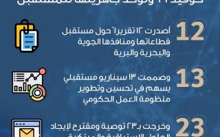 """إقامة دبي تصدر 12 تقريراً حول مستقبل قطاعاتها استعداداً لمرحلة ما بعد """"كوفيد-19"""" thumbnail"""