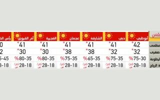 الصورة: الطقس في الإمارات