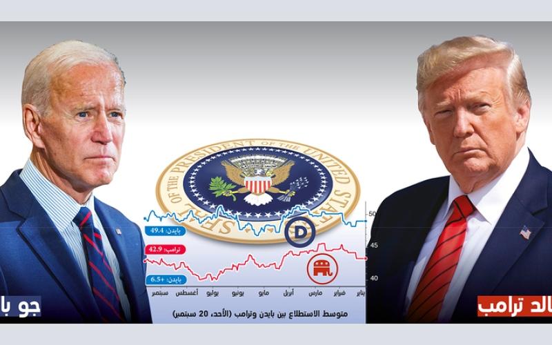 الصورة: الانتخابات الأميركية.. دونالد ترامب وجو بايدن في مواجهة تاريخية