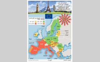 الصورة: تأثيرات متباينة لـ «كوفيد-19» على اقتصادات الاتحاد الأوروبي