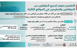 """الصورة: """"صحة أبوظبي"""" توفر لقاح فايزر في مراكز تطعيم محددة بالإمارة"""