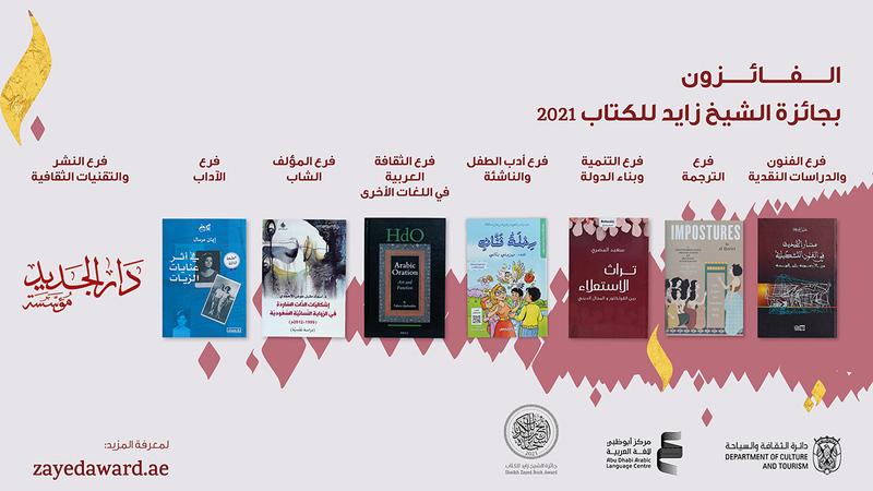 الجائزة استقبلت 2349 ترشيحاً في دورتها الـ15.  من المصدر