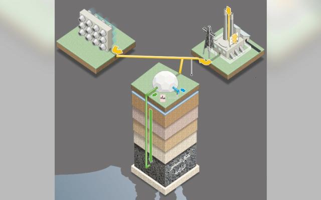 الصورة: غرافيك.. تقنية جديدة تنقذ البشرية.. ثاني أكسيد الكربون يتحول إلى صخور