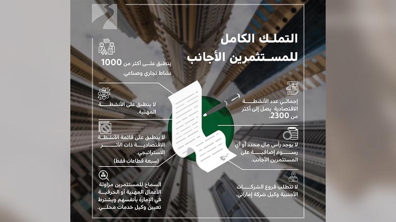 القرار الجديد يأتي تنفيذاً لمرسوم أتاح الملكية الأجنبية الكاملة في قطاعات وأنشطة محددة.   من المصدر