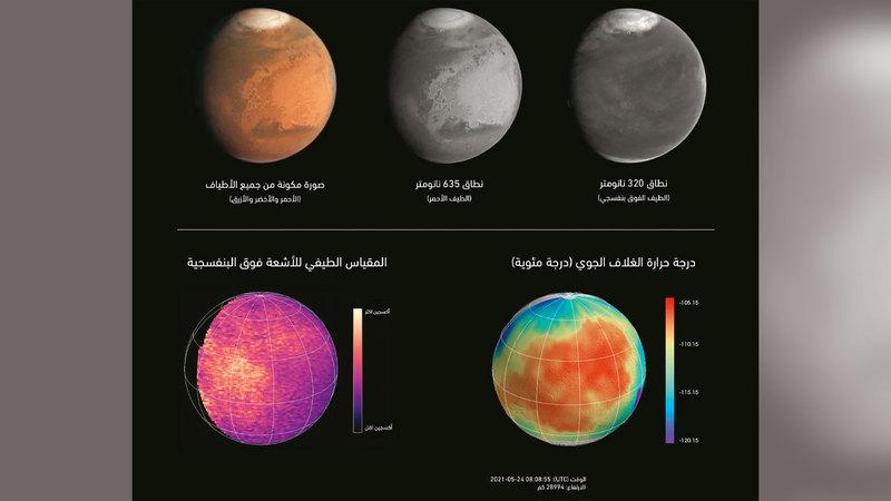 «مسبار الأمل» التقط أكثر من 500 صورة للمريخ منذ انتقال المسبار إلى المدار العلمي.  من المصدر