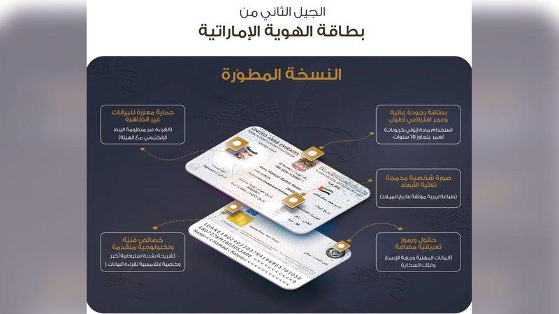 البطاقة الجديدة تتمتع بخصائص تكنولوجية متقدمة منها تفعيل خاصية القراءة اللاتلامسية. À من المصدر