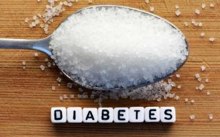الصورة: أعراض الإصابة بمرض السكري .. احترس منها