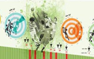 «حلقات سنوات الضياع للألعاب المنسية»  تتواصل الإثنين المقبل