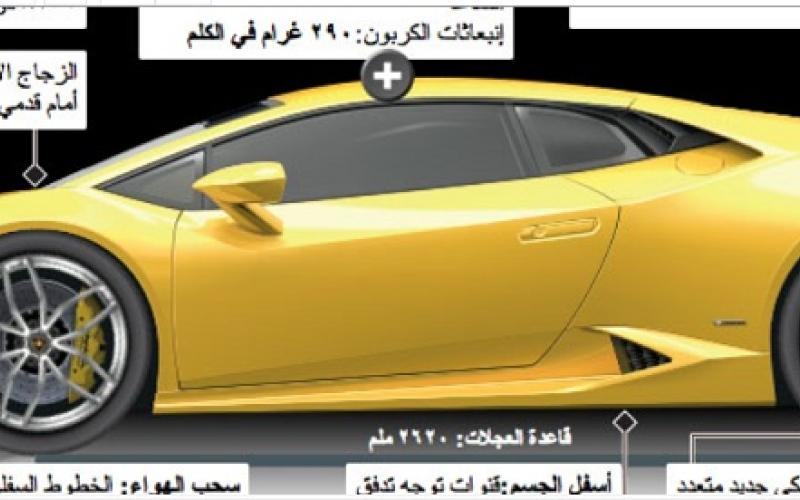 """الصورة: شرح تفاعلي لسيارة """"لامبورغيني"""" الجديدة"""