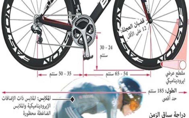 الصورة: رسم تفاعلي.. التطورات التكنولوجية لدراجات السباق