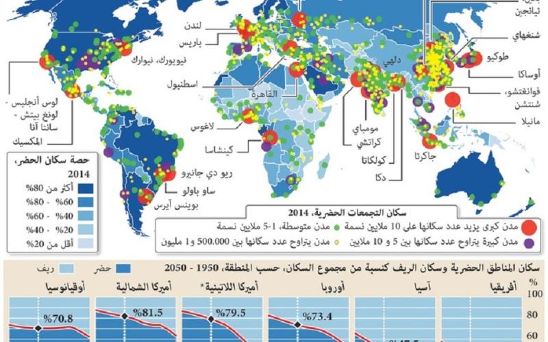 الصورة: إحصائية تفاعلية.. أكثر من نصف سكان العالم يعيشون في المدن