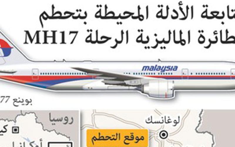 الصورة: رسم تفاعلي.. متابعة الأدلة المحيطة بتحطم الطائرة الماليزية MH17