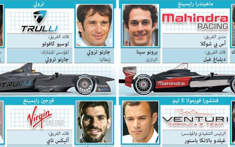 الصورة: إحصائية تفاعلية..الفرق المشاركة في بطولة فورمولا إي