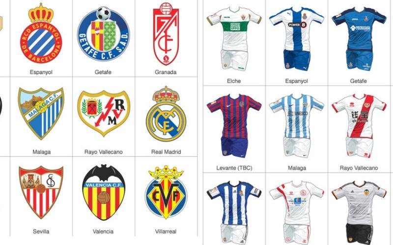 الصورة: رسم تفاعلي .. ماذا سترتدي فرق الدوري الأسباني للموسم الجديد؟