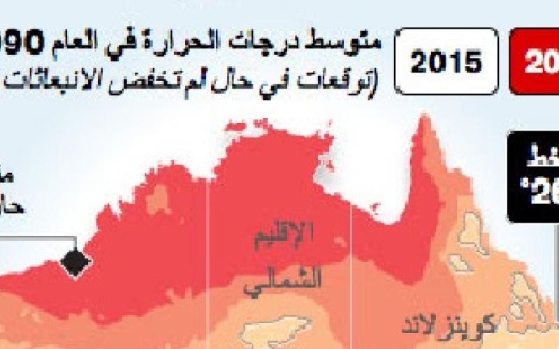 الصورة: رسم تفاعلي.. درجات الحرارة في العام 2090