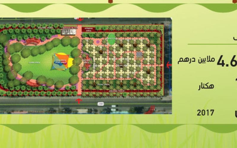 الصورة: غرافيك.. بلدية دبي تنفذ 16 مشروعاً بـ 79 مليون درهم